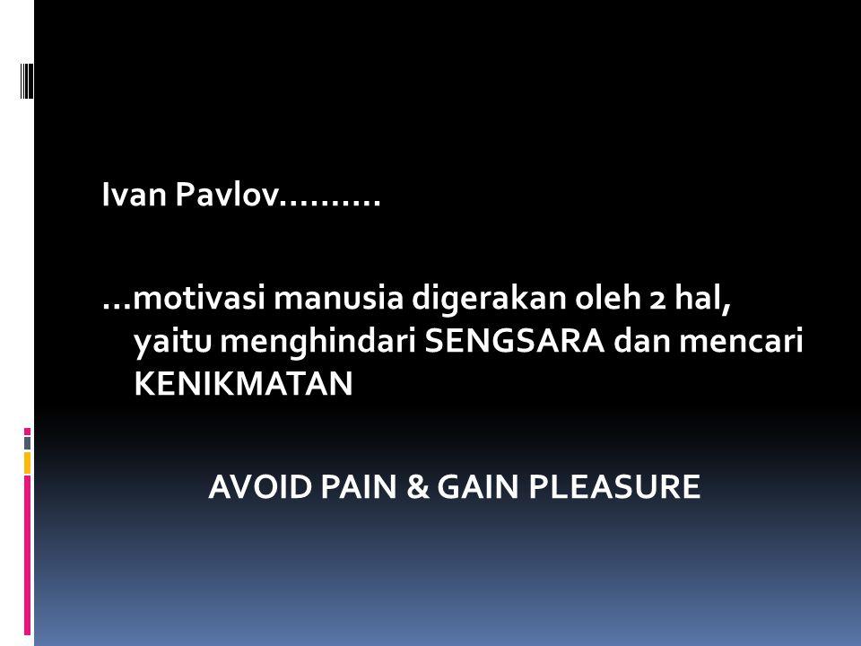 MOTIVASI Ivan Pavlov……….