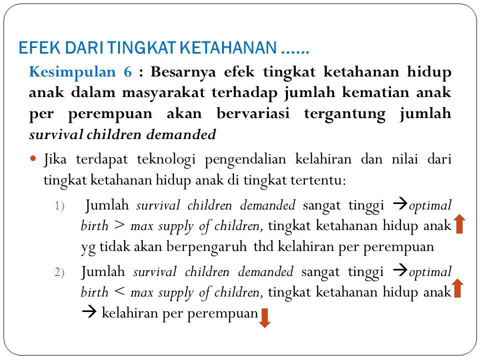EFEK DARI TINGKAT KETAHANAN...... Kesimpulan 6 : Besarnya efek tingkat ketahanan hidup anak dalam masyarakat terhadap jumlah kematian anak per perempu