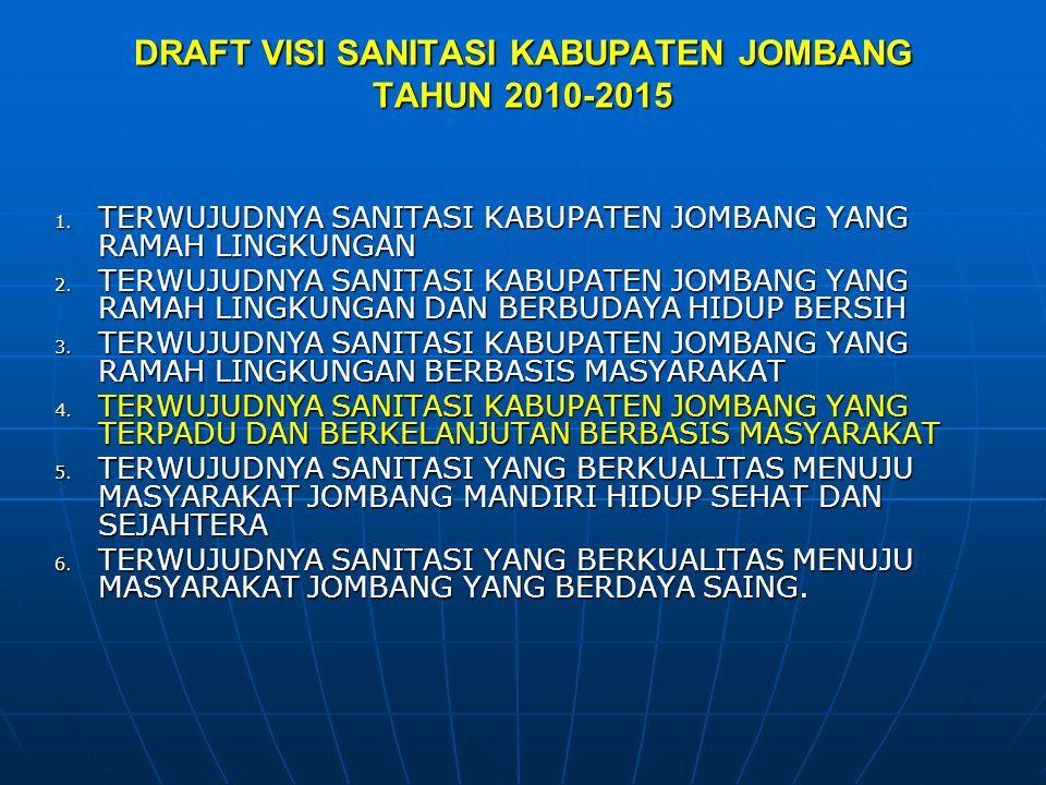 DRAFT VISI SANITASI KABUPATEN JOMBANG TAHUN 2010-2015 1.