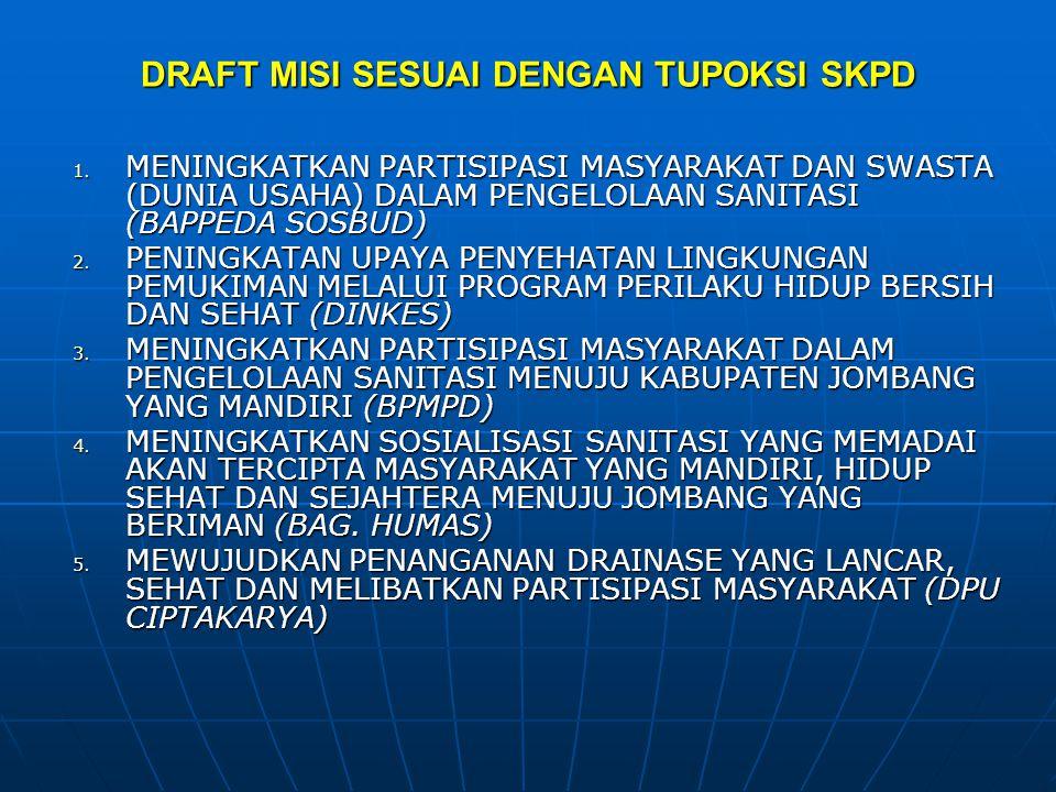 DRAFT MISI SESUAI DENGAN TUPOKSI SKPD 1.