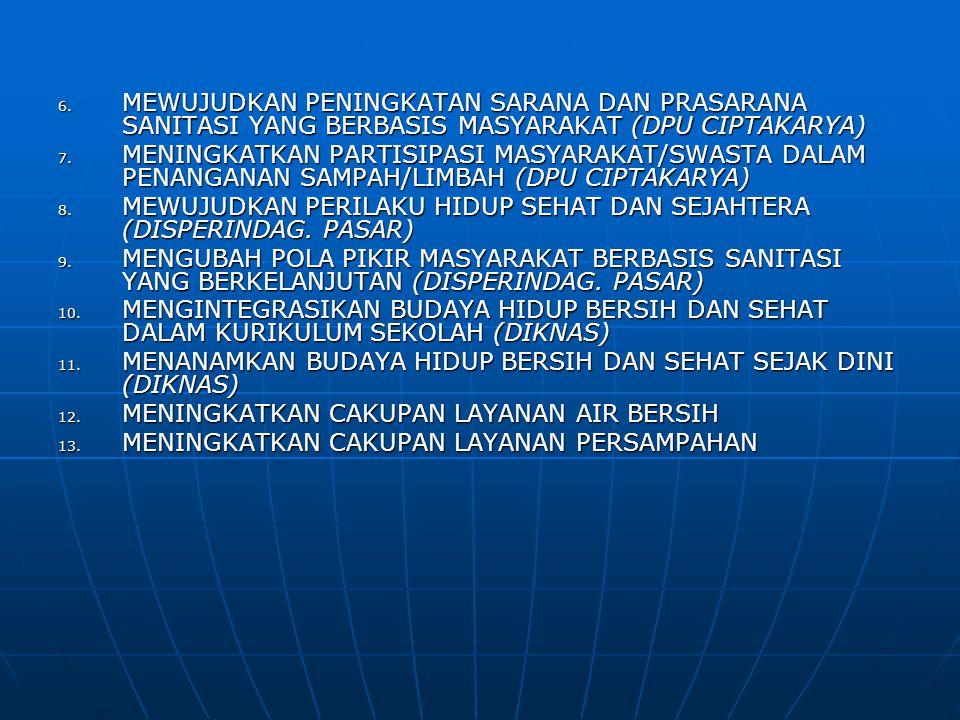 6. MEWUJUDKAN PENINGKATAN SARANA DAN PRASARANA SANITASI YANG BERBASIS MASYARAKAT (DPU CIPTAKARYA) 7. MENINGKATKAN PARTISIPASI MASYARAKAT/SWASTA DALAM
