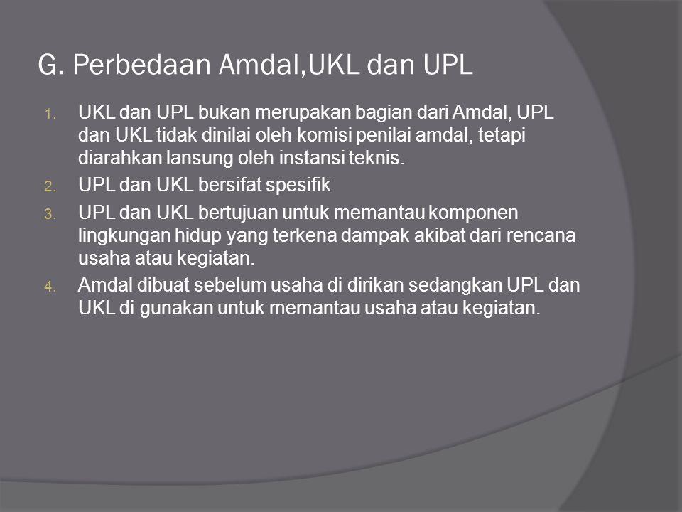 F. Dasar hukum Amdal Dasar Hukum yang melandasi pelaksanaan Amdal a. UU No 23 tahun 1997 b. PP No 27 tahun 1999 c. Keputusan mentri lingkungan hidup N