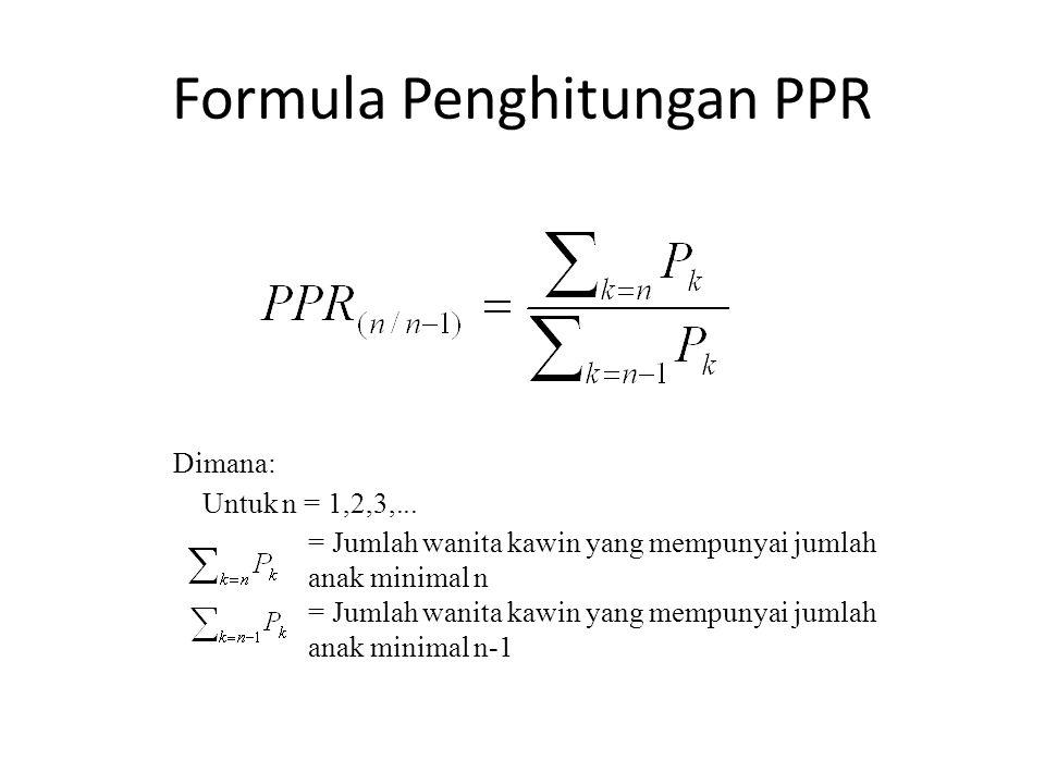 Formula Penghitungan PPR Dimana: Untuk n = 1,2,3,... = Jumlah wanita kawin yang mempunyai jumlah anak minimal n = Jumlah wanita kawin yang mempunyai j