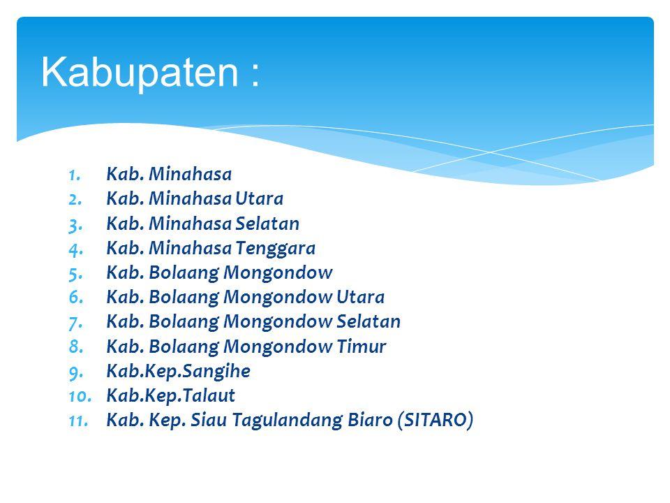  Provinsi Sulawesi Utara memiliki Luas wilayah 15.364,08 kilometer persegi.