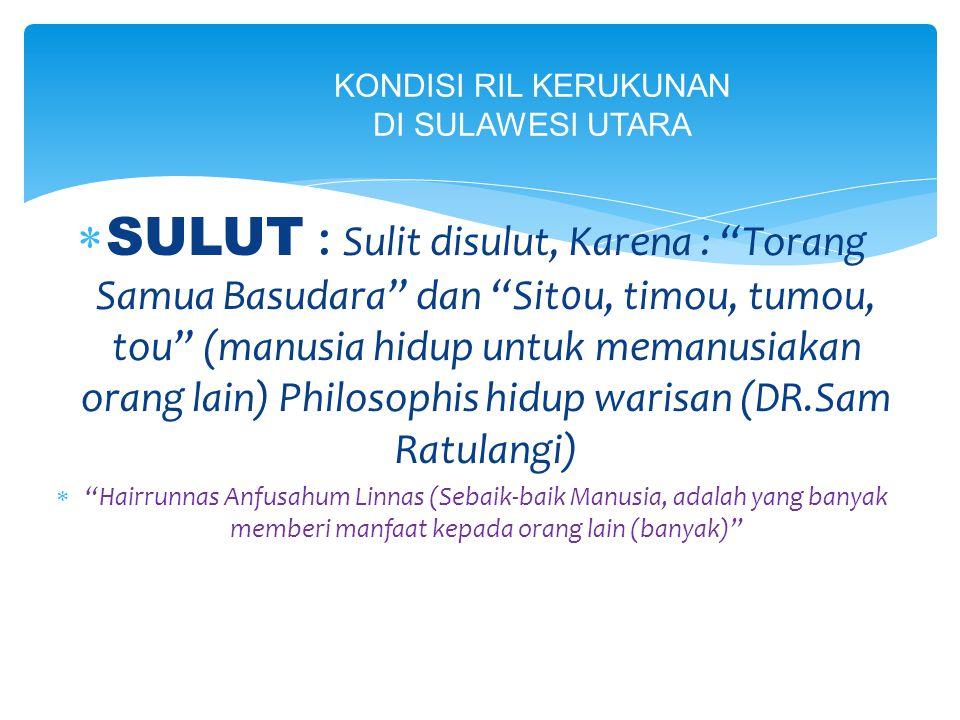  Penduduk Provinsi Sulawesi Utara berjumlah 2.482.274 jiwa.