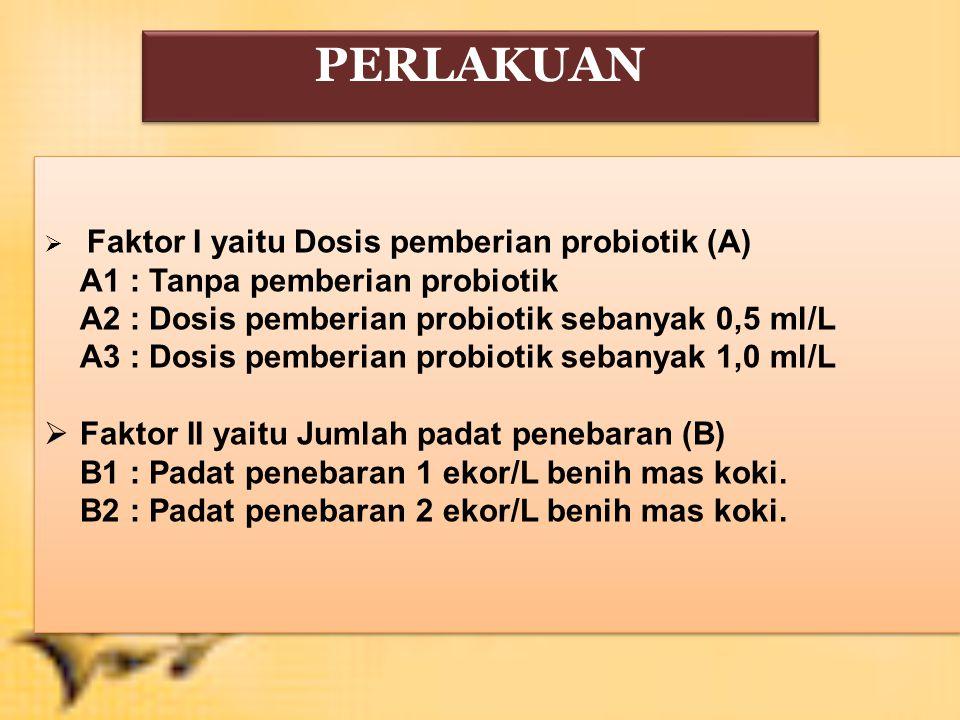METODE PENELITIAN Metode Eksperimental Metode Eksperimental Rancangan Acak Lengkap (RAL) Pola Faktorial Rancangan Acak Lengkap (RAL) Pola Faktorial 6