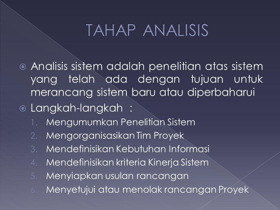  Analisis sistem adalah penelitian atas sistem yang telah ada dengan tujuan untuk merancang sistem baru atau diperbaharui  Langkah-langkah : 1. Meng