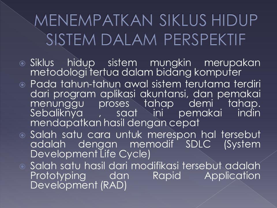  Siklus hidup sistem mungkin merupakan metodologi tertua dalam bidang komputer  Pada tahun-tahun awal sistem terutama terdiri dari program aplikasi