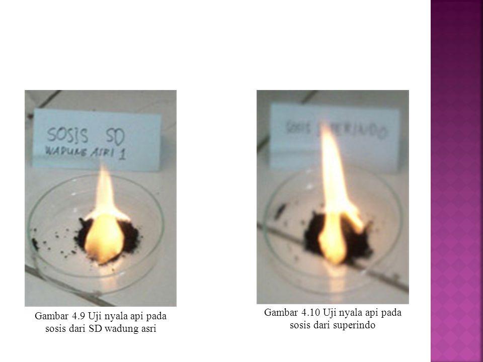 Gambar 4.9 Uji nyala api pada sosis dari SD wadung asri Gambar 4.10 Uji nyala api pada sosis dari superindo