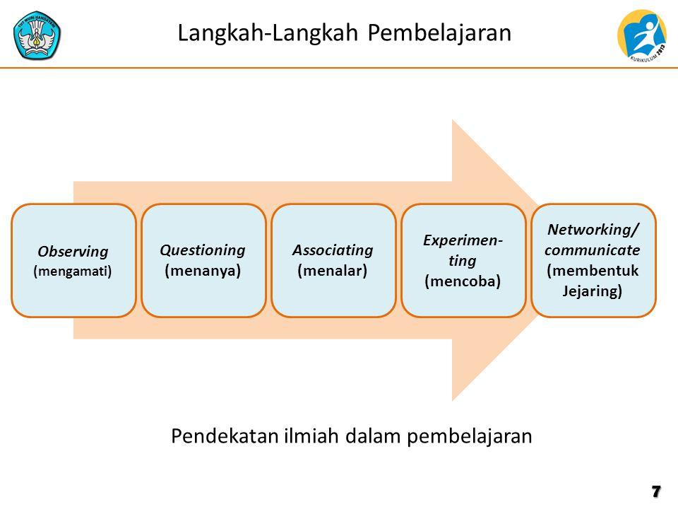 7 Langkah-Langkah Pembelajaran Observing (mengamati) Questioning (menanya) Associating (menalar) Experimen- ting (mencoba) Networking/ communicate (me