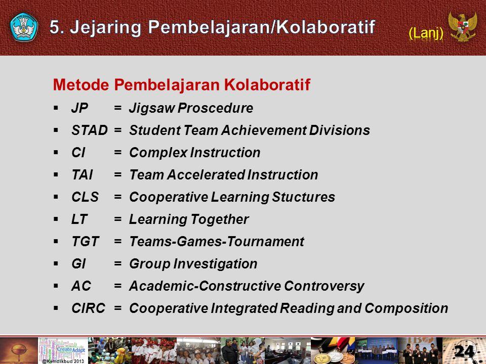 Metode Pembelajaran Kolaboratif  JP = Jigsaw Proscedure  STAD = Student Team Achievement Divisions  CI = Complex Instruction  TAI = Team Accelerat