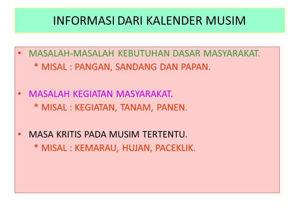 INFORMASI DARI KALENDER MUSIM MASALAH-MASALAH KEBUTUHAN DASAR MASYARAKAT.