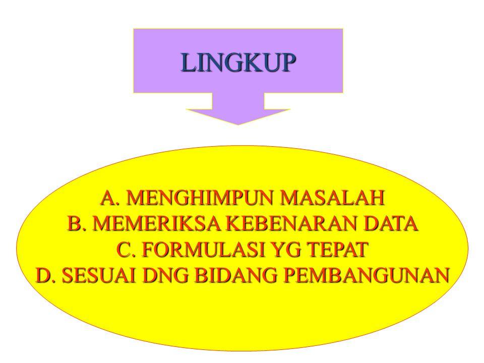 LINGKUP A.MENGHIMPUN MASALAH B. MEMERIKSA KEBENARAN DATA C.