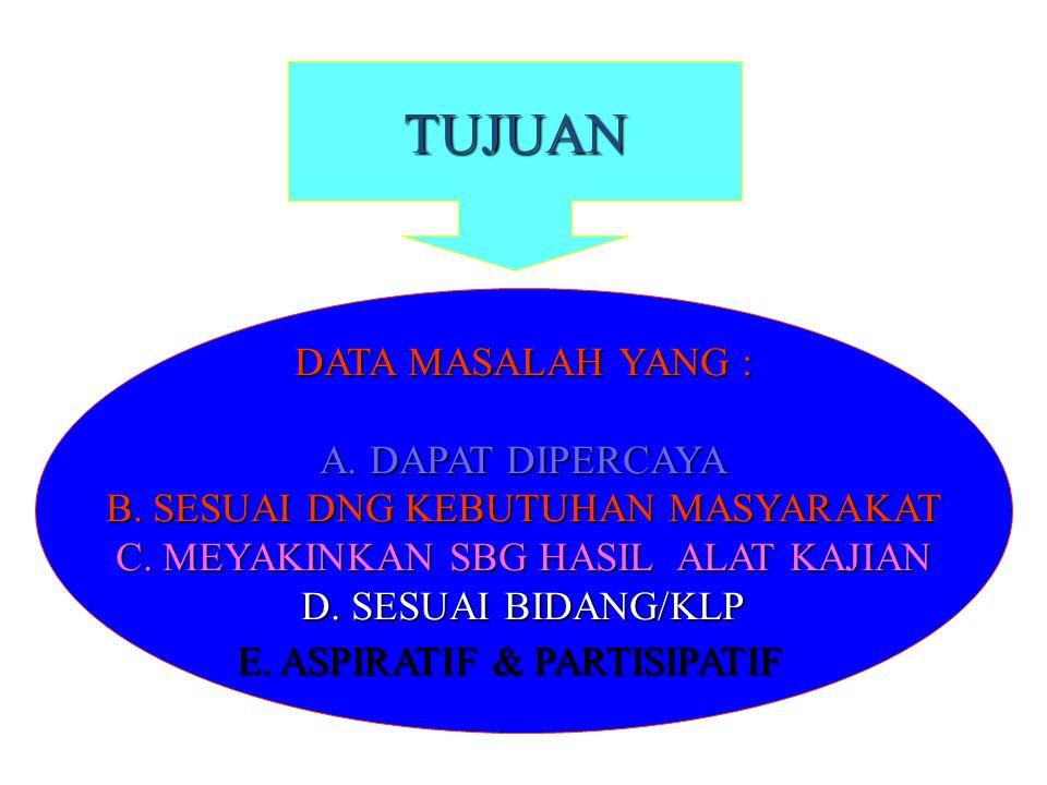 TUJUAN DATA MASALAH YANG : A.DAPAT DIPERCAYA B. SESUAI DNG KEBUTUHAN MASYARAKAT C.