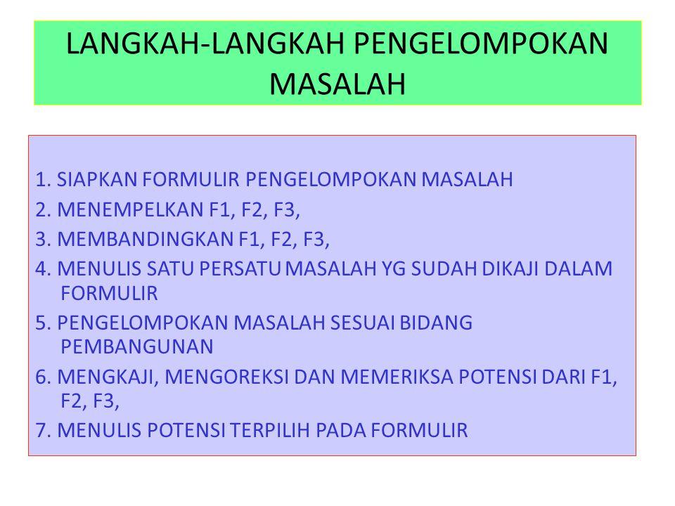 LANGKAH-LANGKAH PENGELOMPOKAN MASALAH 1.SIAPKAN FORMULIR PENGELOMPOKAN MASALAH 2.