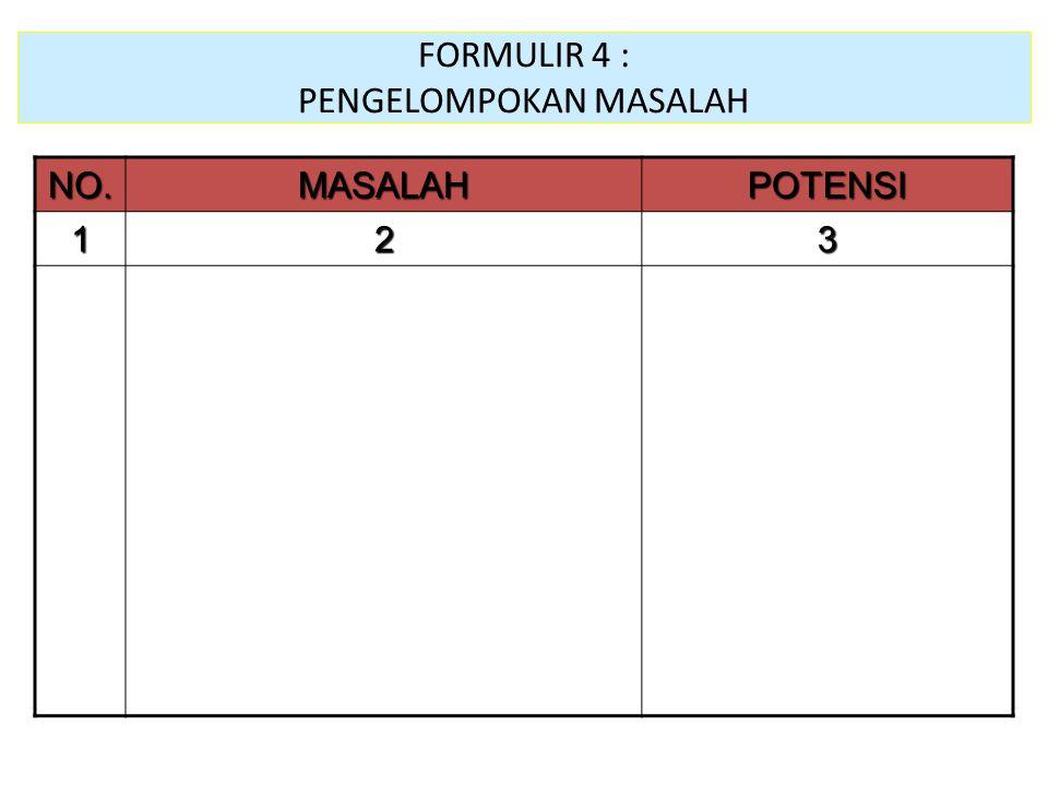 FORMULIR 4 : PENGELOMPOKAN MASALAH NO.MASALAHPOTENSI 123