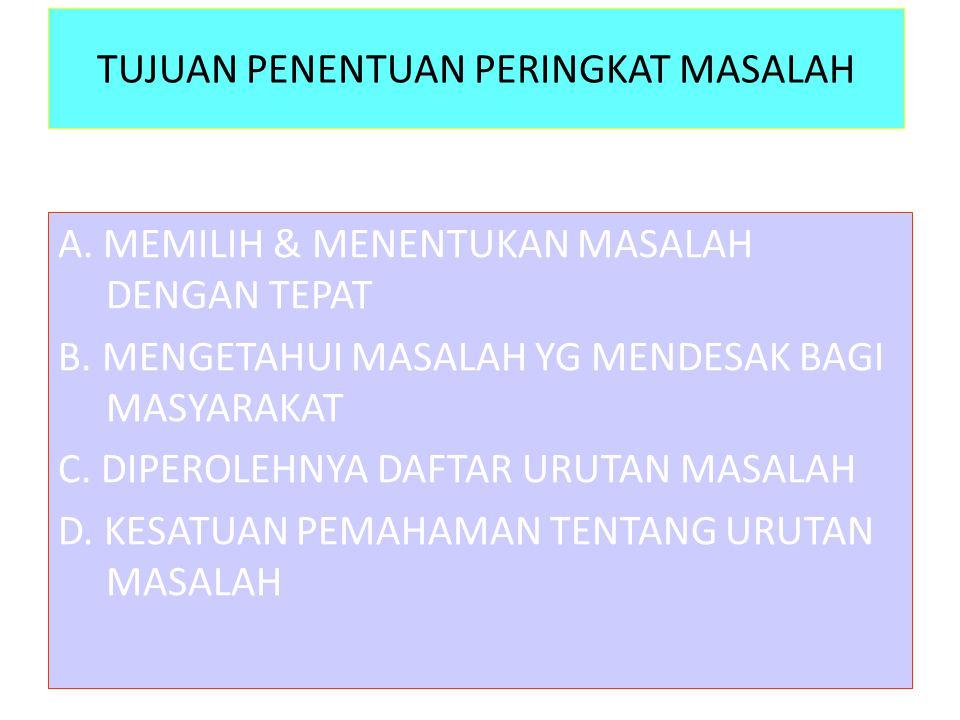 TUJUAN PENENTUAN PERINGKAT MASALAH A.MEMILIH & MENENTUKAN MASALAH DENGAN TEPAT B.