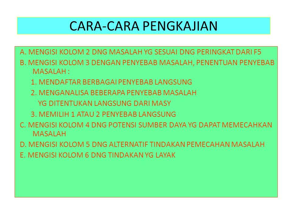 CARA-CARA PENGKAJIAN A.MENGISI KOLOM 2 DNG MASALAH YG SESUAI DNG PERINGKAT DARI F5 B.