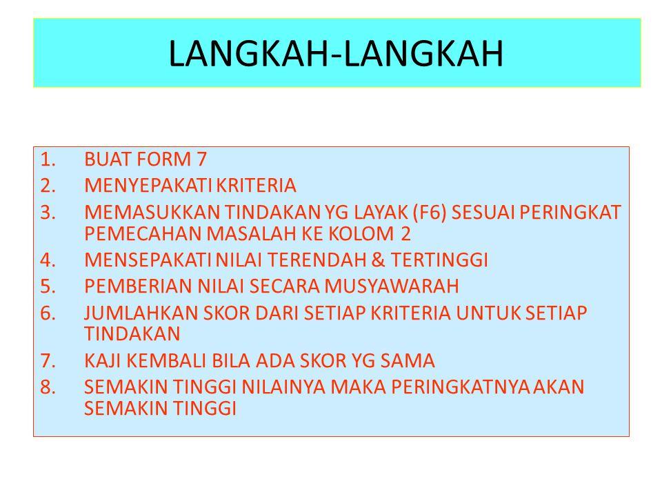 LANGKAH-LANGKAH 1.BUAT FORM 7 2.MENYEPAKATI KRITERIA 3.MEMASUKKAN TINDAKAN YG LAYAK (F6) SESUAI PERINGKAT PEMECAHAN MASALAH KE KOLOM 2 4.MENSEPAKATI NILAI TERENDAH & TERTINGGI 5.PEMBERIAN NILAI SECARA MUSYAWARAH 6.JUMLAHKAN SKOR DARI SETIAP KRITERIA UNTUK SETIAP TINDAKAN 7.KAJI KEMBALI BILA ADA SKOR YG SAMA 8.SEMAKIN TINGGI NILAINYA MAKA PERINGKATNYA AKAN SEMAKIN TINGGI
