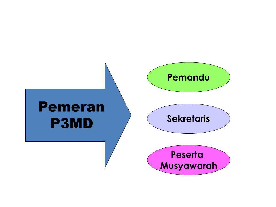 Pemandu Sekretaris Peserta Musyawarah Pemeran P3MD