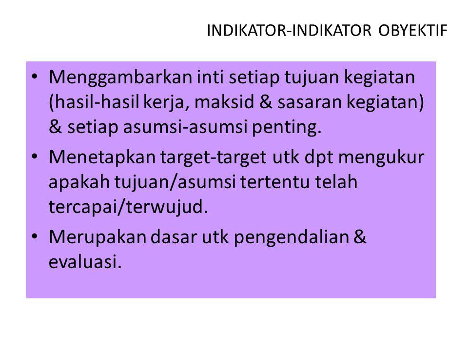 INDIKATOR-INDIKATOR OBYEKTIF Menggambarkan inti setiap tujuan kegiatan (hasil-hasil kerja, maksid & sasaran kegiatan) & setiap asumsi-asumsi penting.