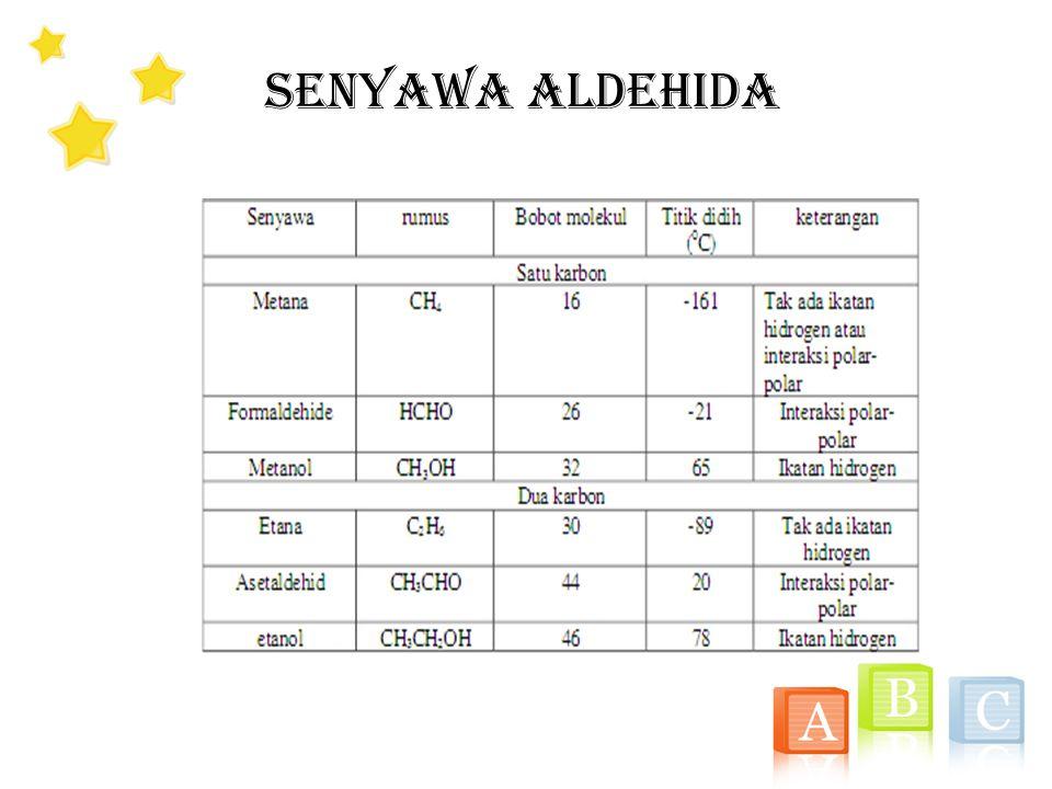 Senyawa Aldehida