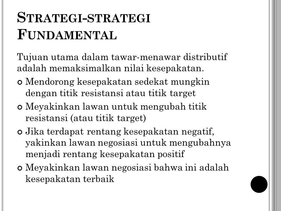 S TRATEGI - STRATEGI F UNDAMENTAL Tujuan utama dalam tawar-menawar distributif adalah memaksimalkan nilai kesepakatan. Mendorong kesepakatan sedekat m
