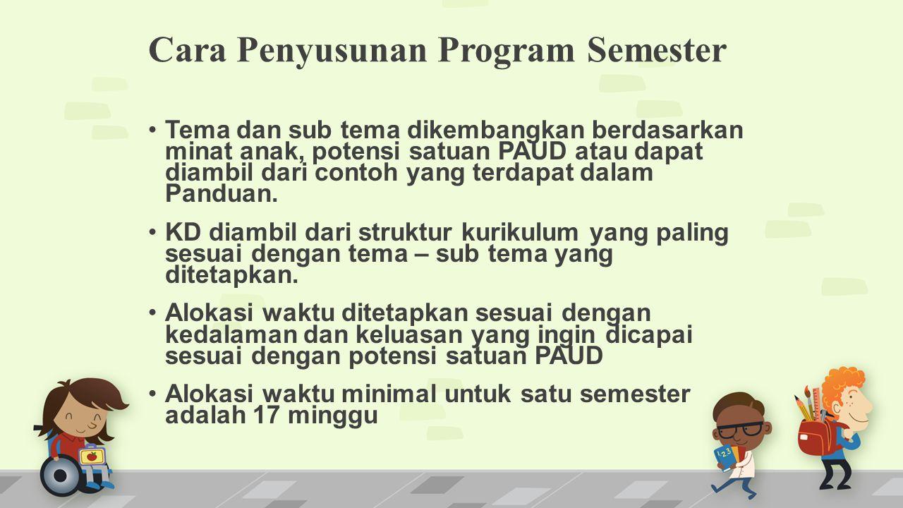 Cara Penyusunan Program Semester Tema dan sub tema dikembangkan berdasarkan minat anak, potensi satuan PAUD atau dapat diambil dari contoh yang terdap