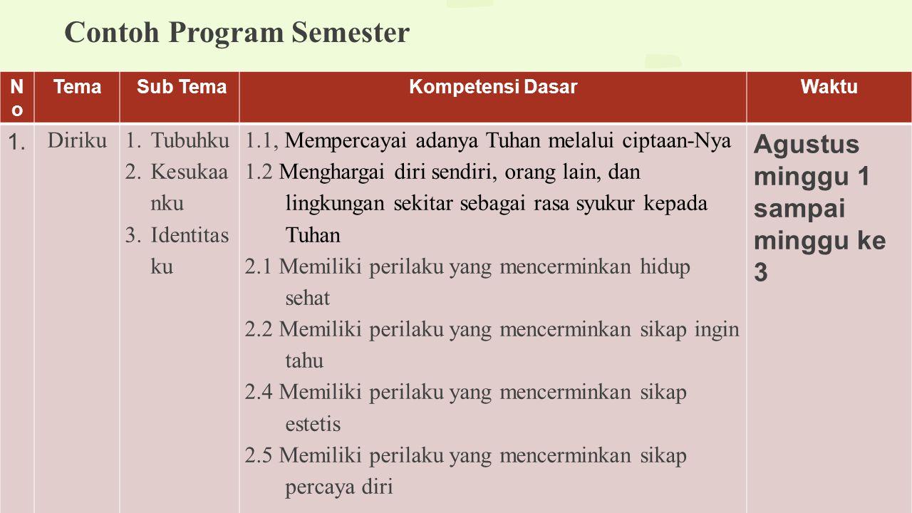 Contoh Program Semester NoNo Tema Sub TemaKompetensi DasarWaktu 1. Diriku1.Tubuhku 2.Kesukaa nku 3.Identitas ku 1.1, Mempercayai adanya Tuhan melalui
