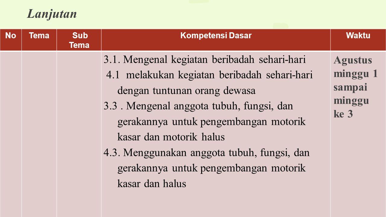 Lanjutan NoTema Sub Tema Kompetensi DasarWaktu 3.1. Mengenal kegiatan beribadah sehari-hari 4.1 melakukan kegiatan beribadah sehari-hari dengan tuntun