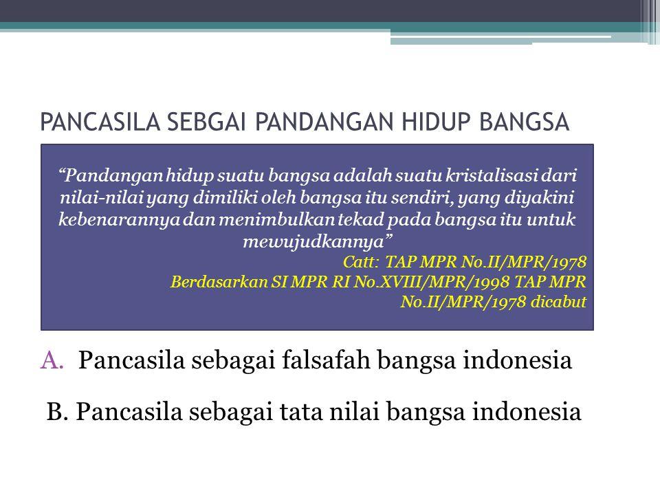 A.Pancasila sebagai falsafah bangsa indonesia