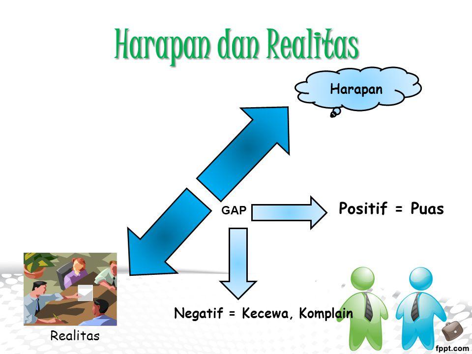 Harapan dan Realitas Harapan Positif = Puas Negatif = Kecewa, Komplain GAP Realitas