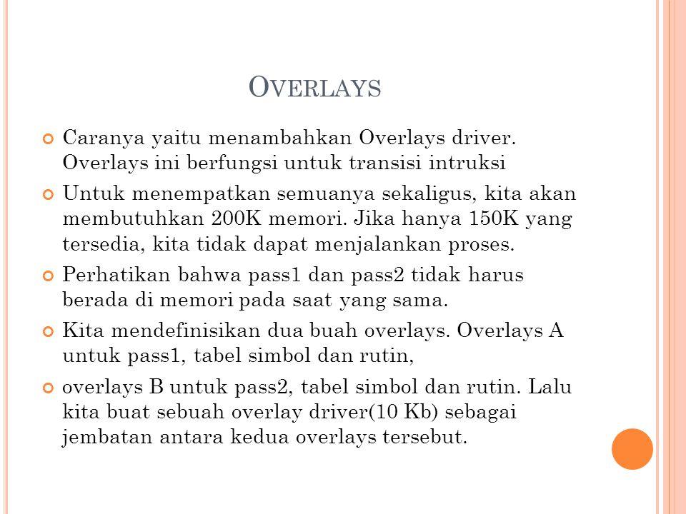 Caranya yaitu menambahkan Overlays driver. Overlays ini berfungsi untuk transisi intruksi Untuk menempatkan semuanya sekaligus, kita akan membutuhkan