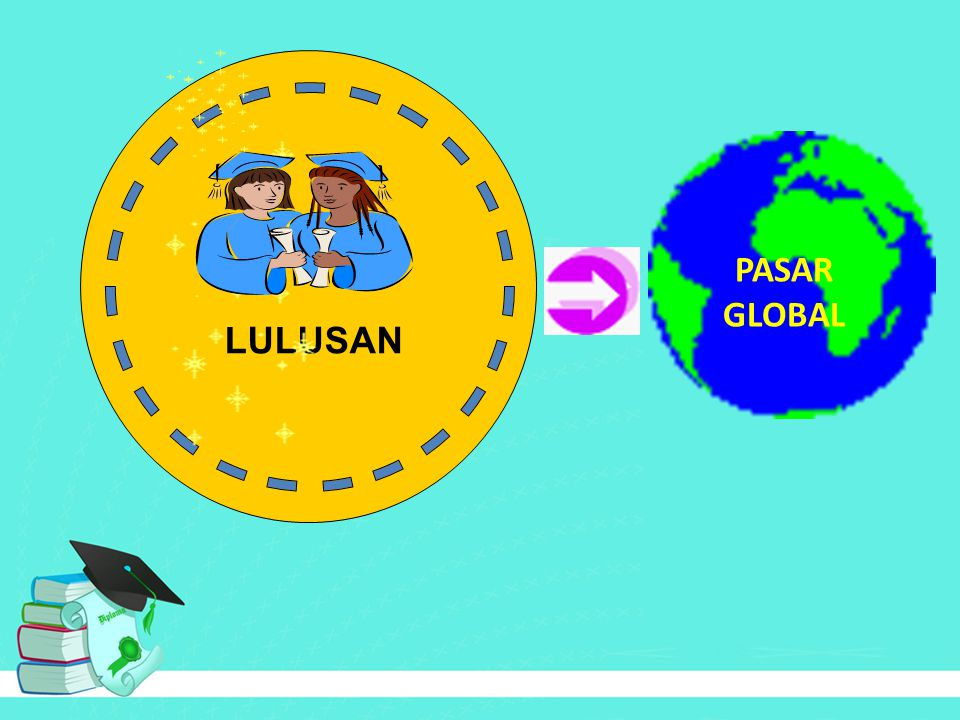 LULUSAN PASAR GLOBAL