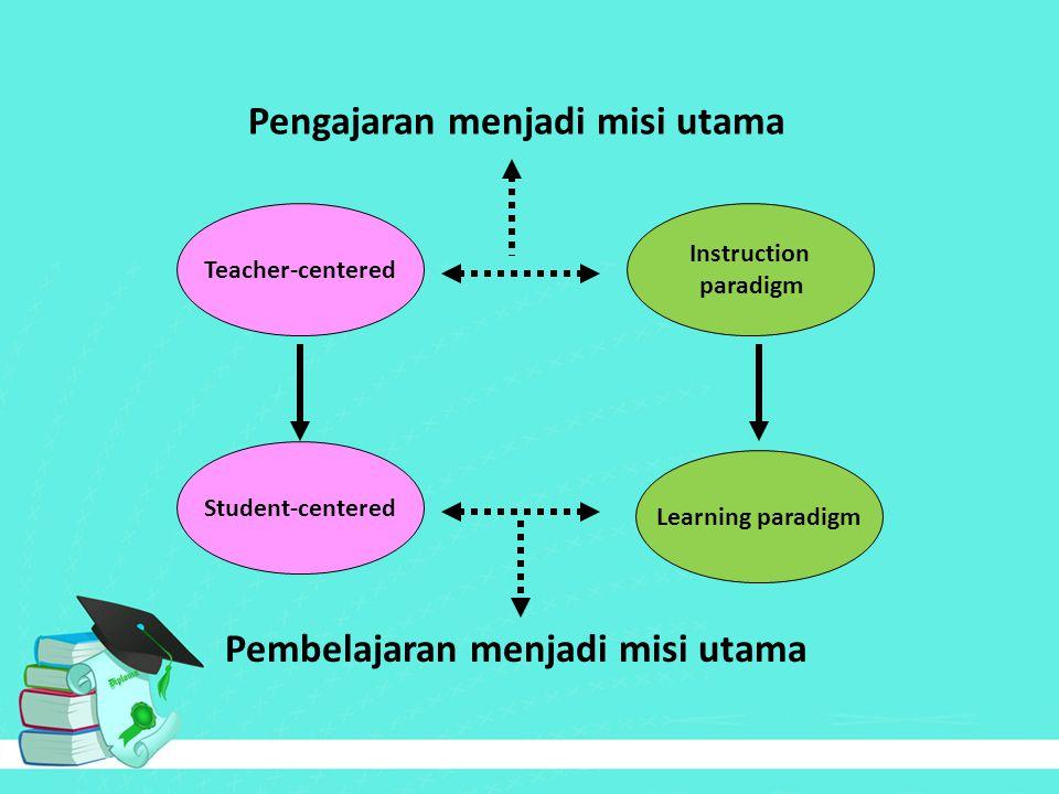 Teacher-centered Instruction paradigm Student-centered Learning paradigm Pembelajaran menjadi misi utama Pengajaran menjadi misi utama