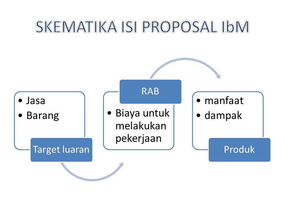 Jasa Barang Target luaran Biaya untuk melakukan pekerjaan RAB manfaat dampak Produk