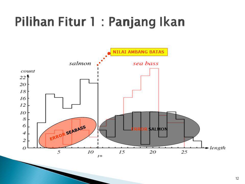12 Pilihan Fitur 1 : Panjang Ikan ERROR SEABASS ERROR SALMON NILAI AMBANG BATAS