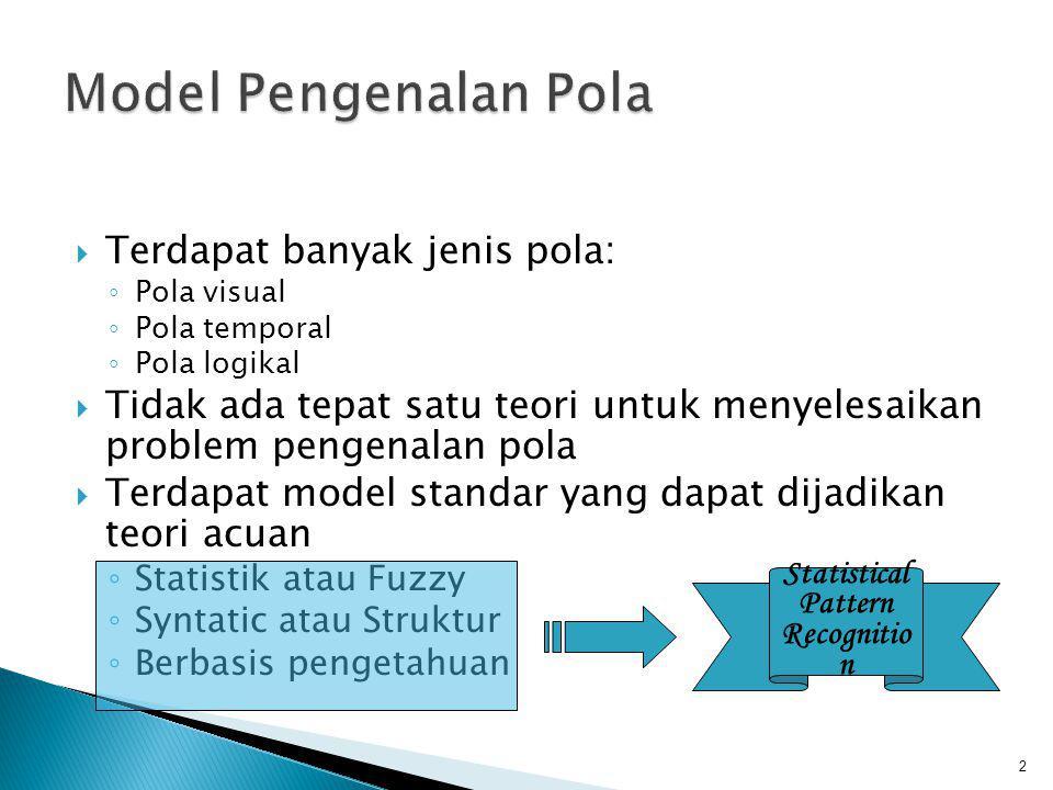  Terdapat banyak jenis pola: ◦ Pola visual ◦ Pola temporal ◦ Pola logikal  Tidak ada tepat satu teori untuk menyelesaikan problem pengenalan pola 
