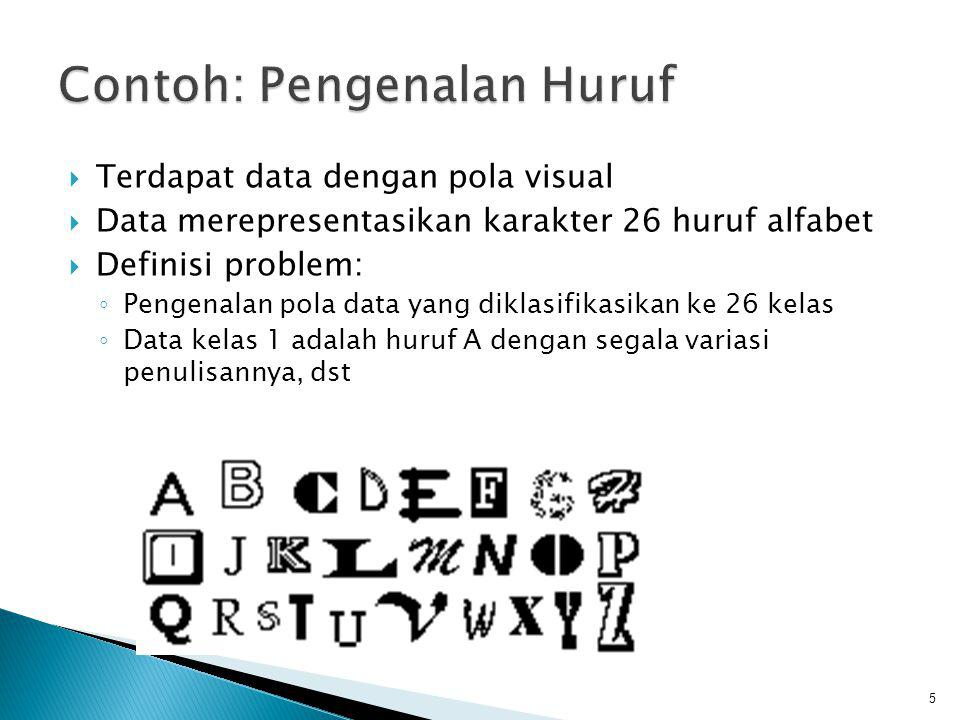  Terdapat data dengan pola visual  Data merepresentasikan karakter 26 huruf alfabet  Definisi problem: ◦ Pengenalan pola data yang diklasifikasikan