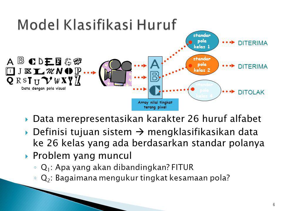  Data merepresentasikan karakter 26 huruf alfabet  Definisi tujuan sistem  mengklasifikasikan data ke 26 kelas yang ada berdasarkan standar polanya