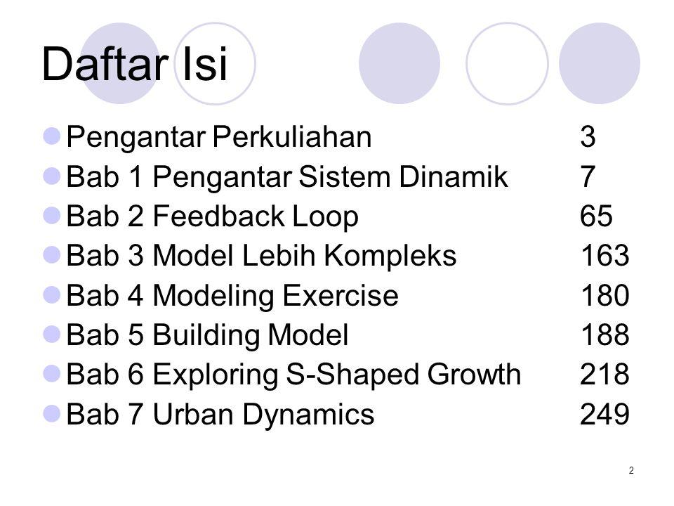 2 Daftar Isi Pengantar Perkuliahan3 Bab 1 Pengantar Sistem Dinamik7 Bab 2 Feedback Loop65 Bab 3 Model Lebih Kompleks163 Bab 4 Modeling Exercise180 Bab 5 Building Model188 Bab 6 Exploring S-Shaped Growth218 Bab 7 Urban Dynamics249
