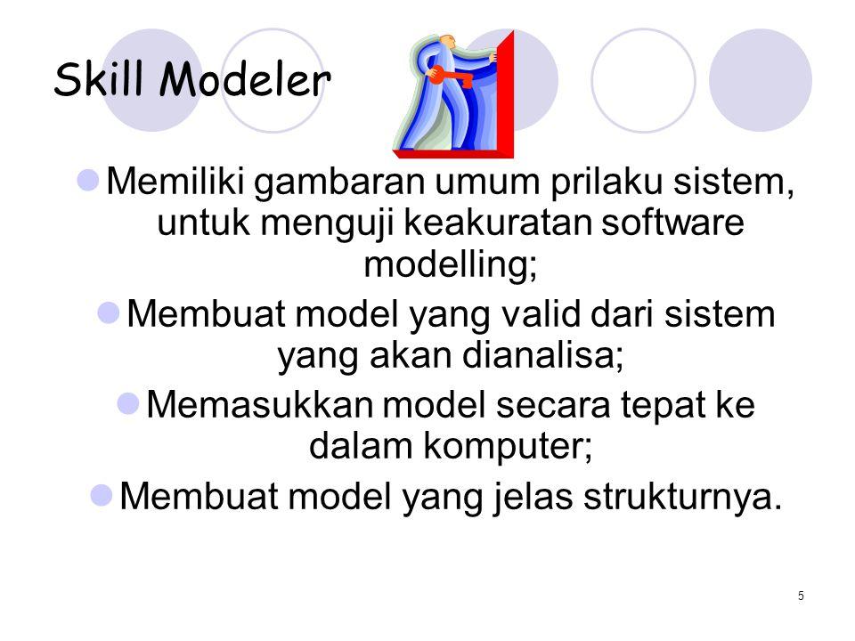 5 Skill Modeler Memiliki gambaran umum prilaku sistem, untuk menguji keakuratan software modelling; Membuat model yang valid dari sistem yang akan dianalisa; Memasukkan model secara tepat ke dalam komputer; Membuat model yang jelas strukturnya.