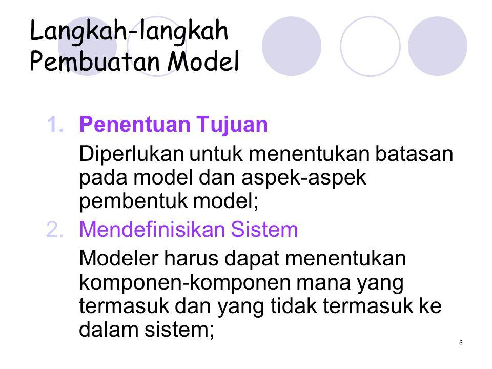 7 Langkah-langkah Pembuatan Model (cont'd) 3.