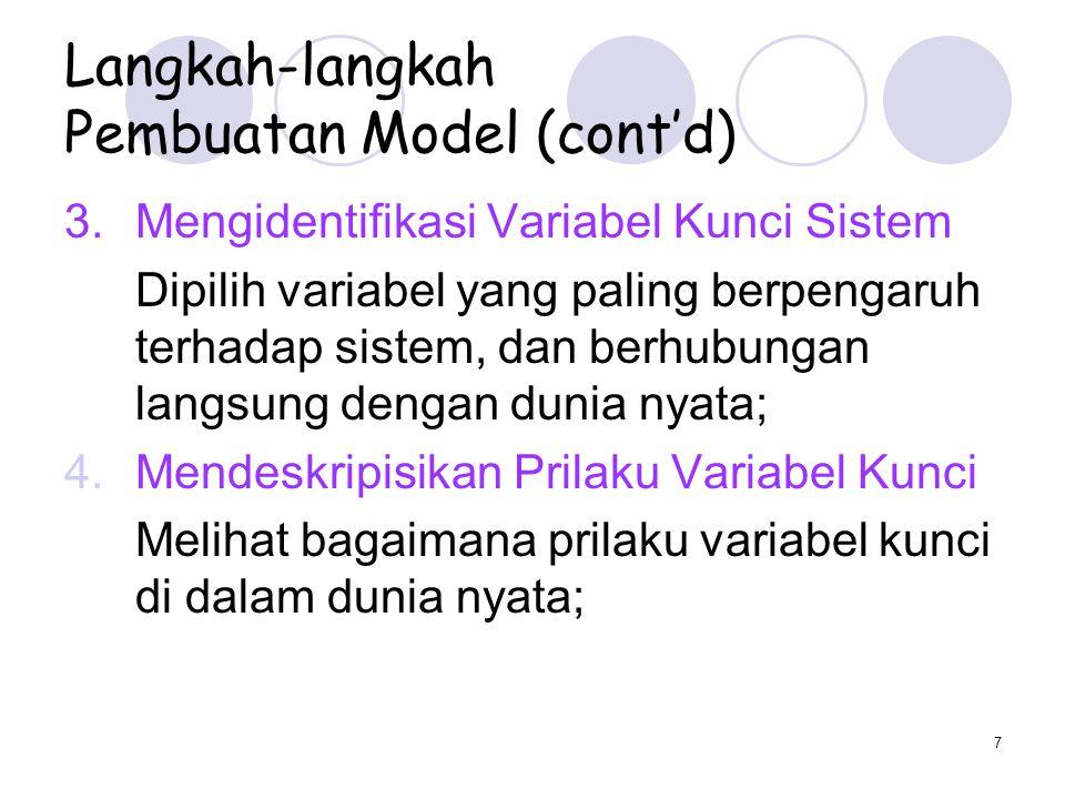 8 Langkah-langkah Pembuatan Model (cont'd) 5.