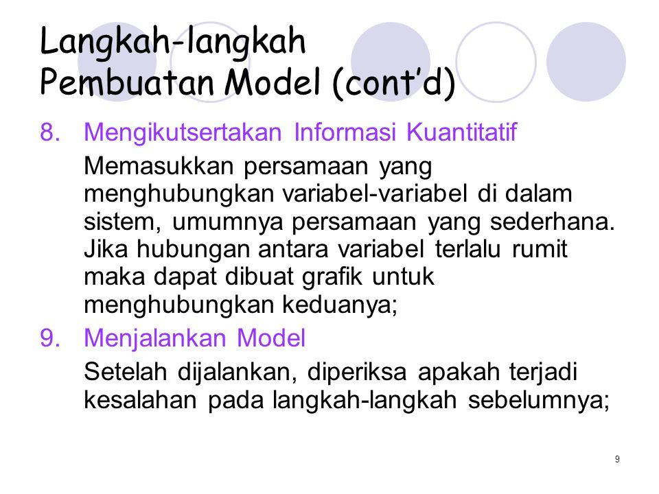 10 Langkah-langkah Pembuatan Model (cont'd) 10.Mengevaluasi Model Memperhatikan hubungan antar variabel untuk melihat apakah terdapat kesalahan; 11.Mengembangkan Model Mencari tahu penyebab prilaku yang abnormal di dalam sistem, jika sudah teratasi mencoba menjalankan sistem dengan berbagai variasi.