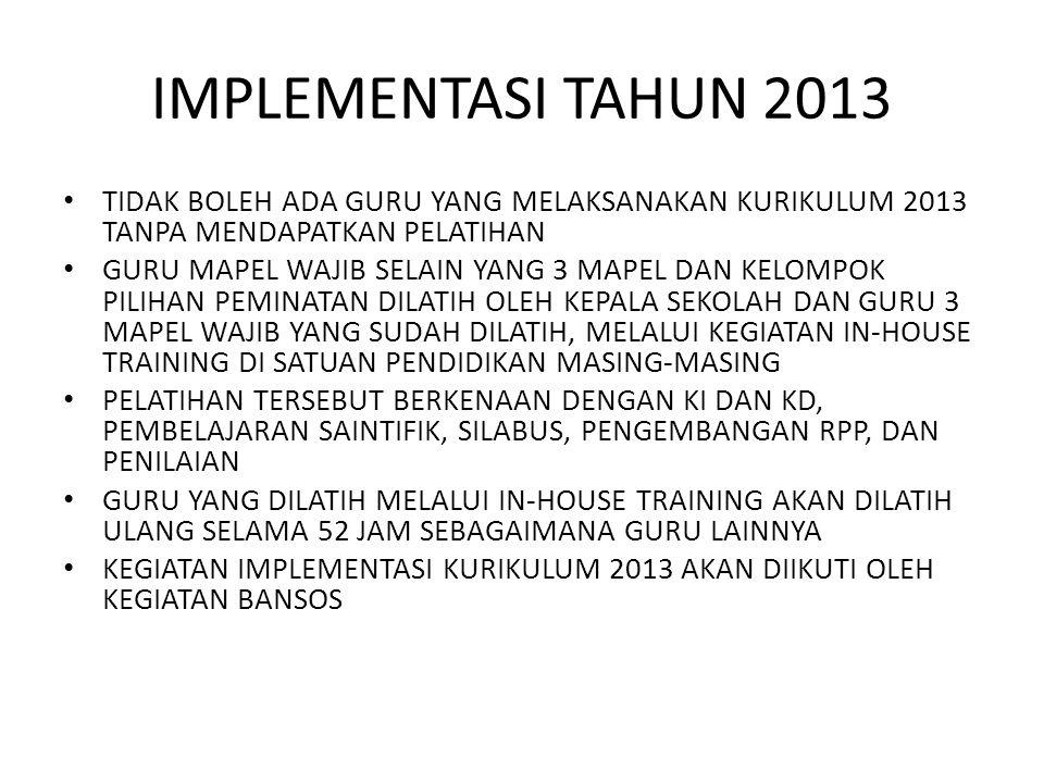 SMA/MA/SMK/MAK SMA/SMK SMP/MTS TES PENEMPATAN/MINAT HASIL BELAJAR DATA BK