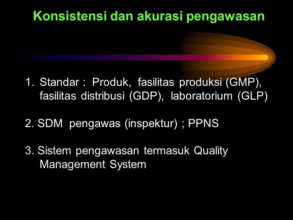 Konsistensi dan akurasi pengawasan 1.Standar : Produk, fasilitas produksi (GMP), fasilitas distribusi (GDP), laboratorium (GLP) 2. SDM pengawas (inspe