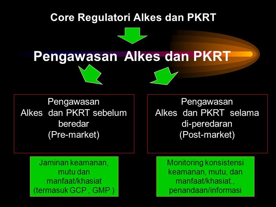 Core Regulatori Alkes dan PKRT Pengawasan Alkes dan PKRT Pengawasan Alkes dan PKRT sebelum beredar (Pre-market) Pengawasan Alkes dan PKRT selama di-pe