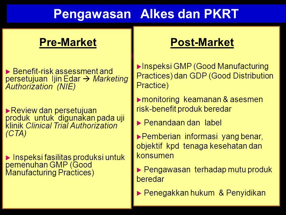Pengawasan Alkes dan PKRT Pre-Market  Benefit-risk assessment and persetujuan Ijin Edar  Marketing Authorization (NIE)  Review dan persetujuan prod