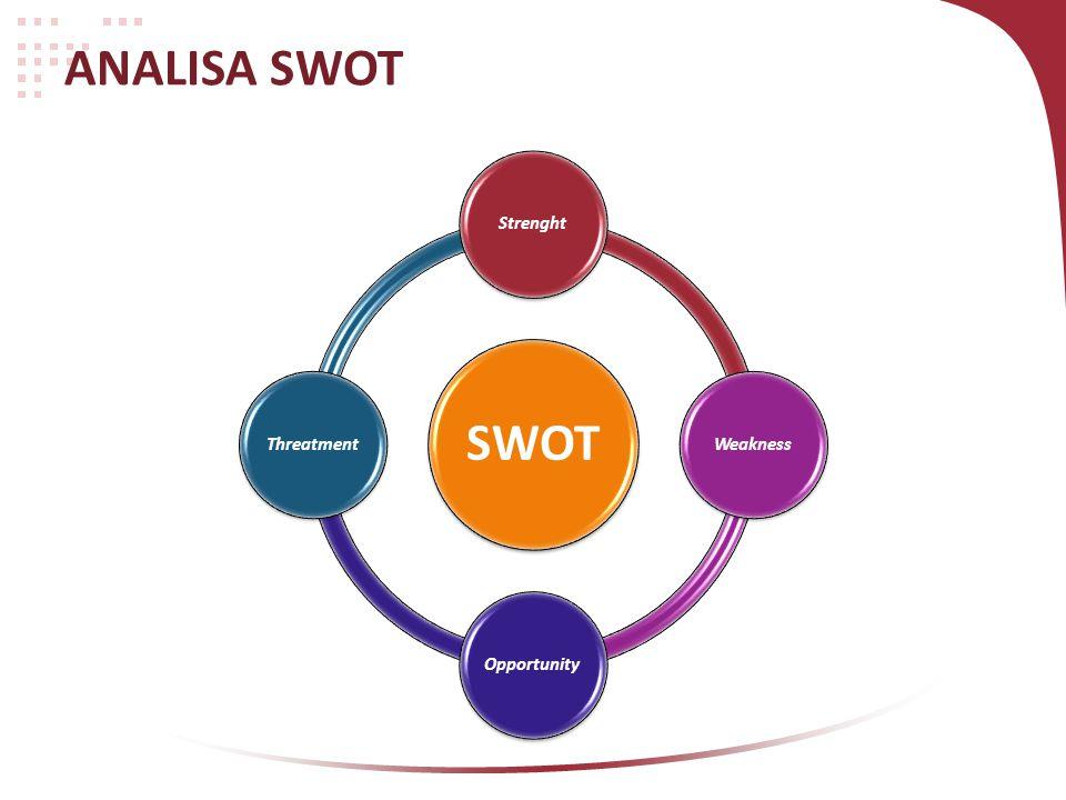 ANALISA SWOT SWOT StrenghtWeaknessOpportunityThreatment